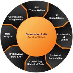 Declaration of authorship master thesis